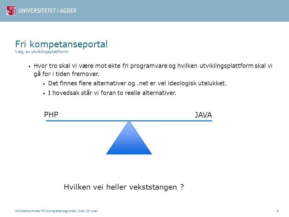 Arkitekturmøte Fri kompetanseportal, Oslo 20 mai7 PHP kodesnutter, cms løsninger (drupal, jomble, ez) - fri programvare som limesurvey, otrs, redmine (ruby), open conference system, moodle JAVA - Frikomport • Hvilken merverdi gir JAVA og hva finnes av ferdig kode som støtter opp om fremtidige ønsker og samsnakk med andre løsninger.