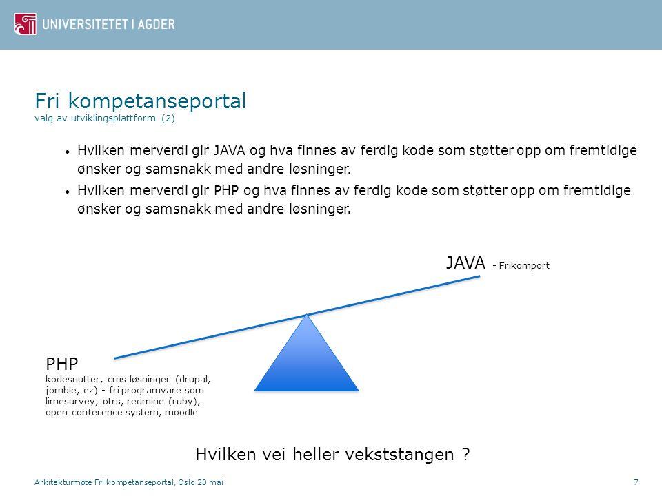 Arkitekturmøte Fri kompetanseportal, Oslo 20 mai8 PHPJAVA • Velger en PHP må FKP skrives om fra JAVA kode til PHP kode.