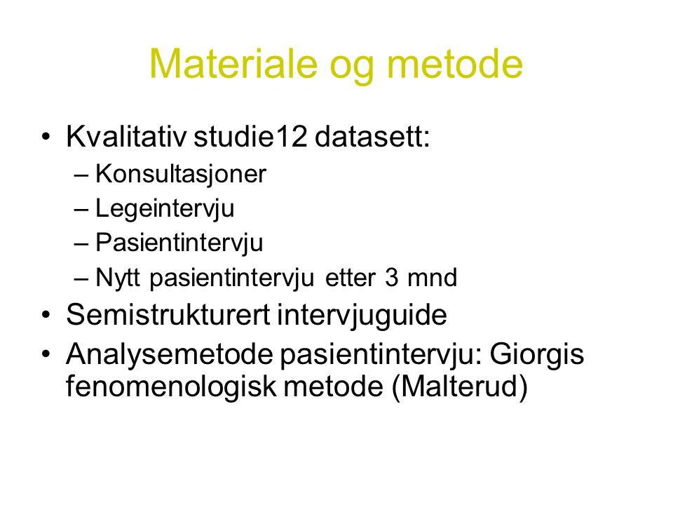 Materiale og metode •Kvalitativ studie12 datasett: –Konsultasjoner –Legeintervju –Pasientintervju –Nytt pasientintervju etter 3 mnd •Semistrukturert i
