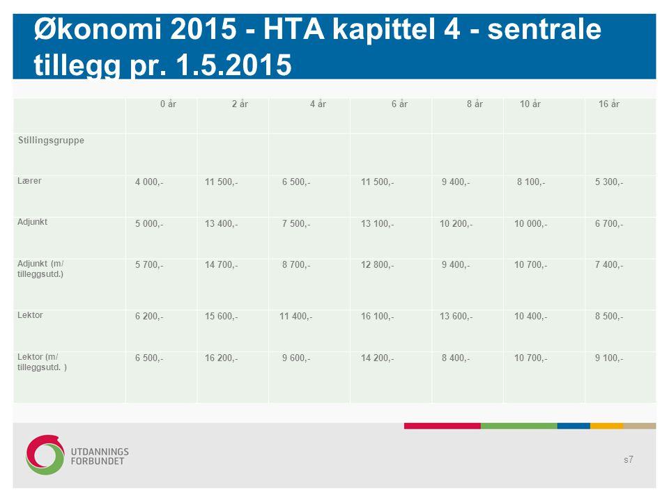 s7 Økonomi 2015 - HTA kapittel 4 - sentrale tillegg pr.