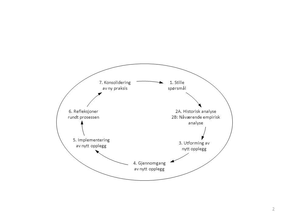 2 1. Stille spørsmål 2A. Historisk analyse 2B: Nåværende empirisk analyse 3. Utforming av nytt opplegg 4. Gjennomgang av nytt opplegg 5. Implementerin