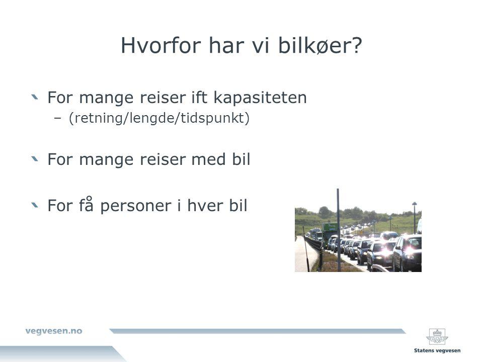 Hvorfor har vi bilkøer? For mange reiser ift kapasiteten –(retning/lengde/tidspunkt) For mange reiser med bil For få personer i hver bil