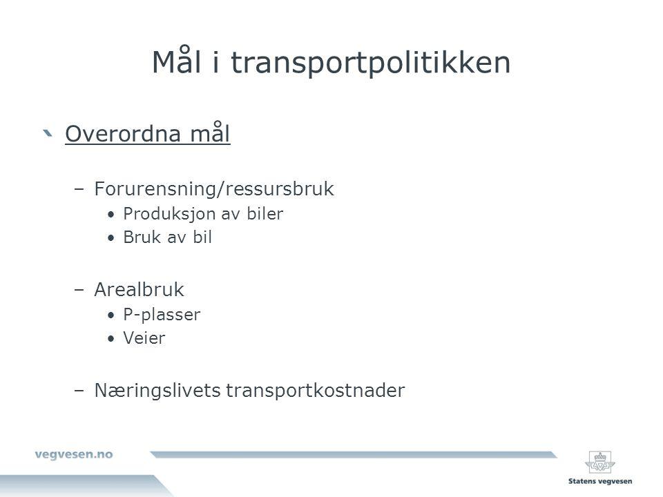 Mål i transportpolitikken Overordna mål –Forurensning/ressursbruk •Produksjon av biler •Bruk av bil –Arealbruk •P-plasser •Veier –Næringslivets transp