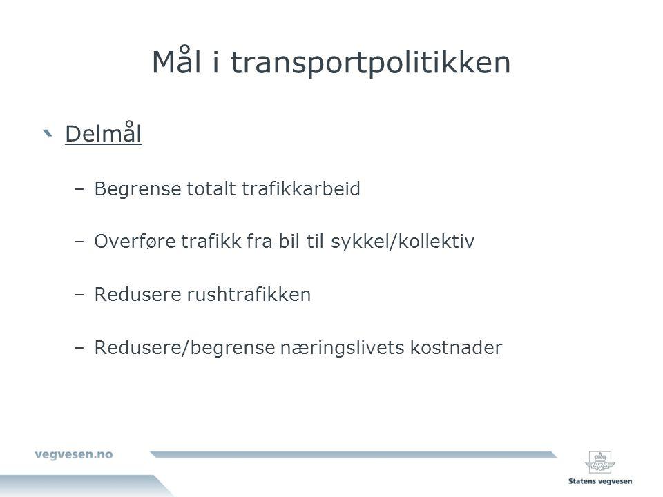 Mål i transportpolitikken Delmål –Begrense totalt trafikkarbeid –Overføre trafikk fra bil til sykkel/kollektiv –Redusere rushtrafikken –Redusere/begrense næringslivets kostnader
