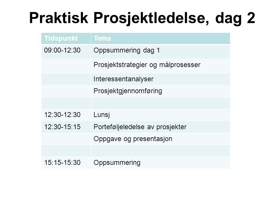 TidspunktTema 09:00-12:30Oppsummering dag 1 Prosjektstrategier og målprosesser Interessentanalyser Prosjektgjennomføring 12:30-12:30Lunsj 12:30-15:15P