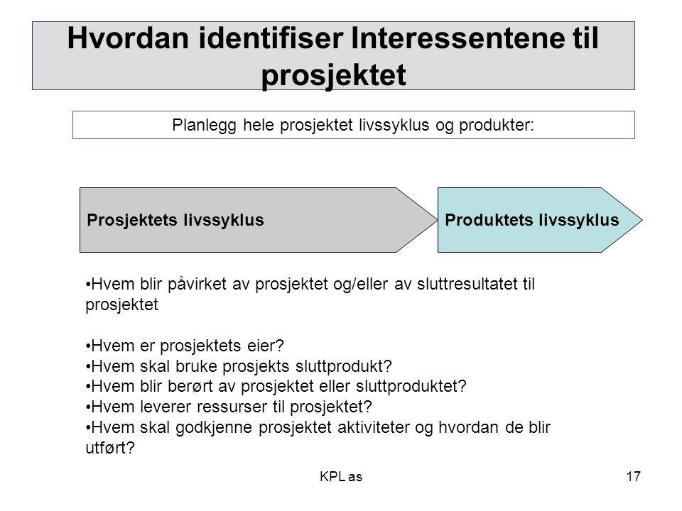How to identify the stakeholders in the project Planlegg hele prosjektet livssyklus og produkter: Prosjektets livssyklusProduktets livssyklus •Hvem bl