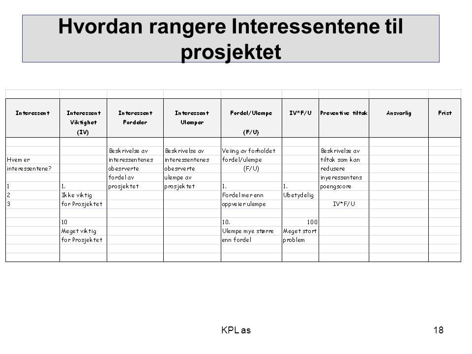 KPL as18 Hvordan rangere Interessentene til prosjektet