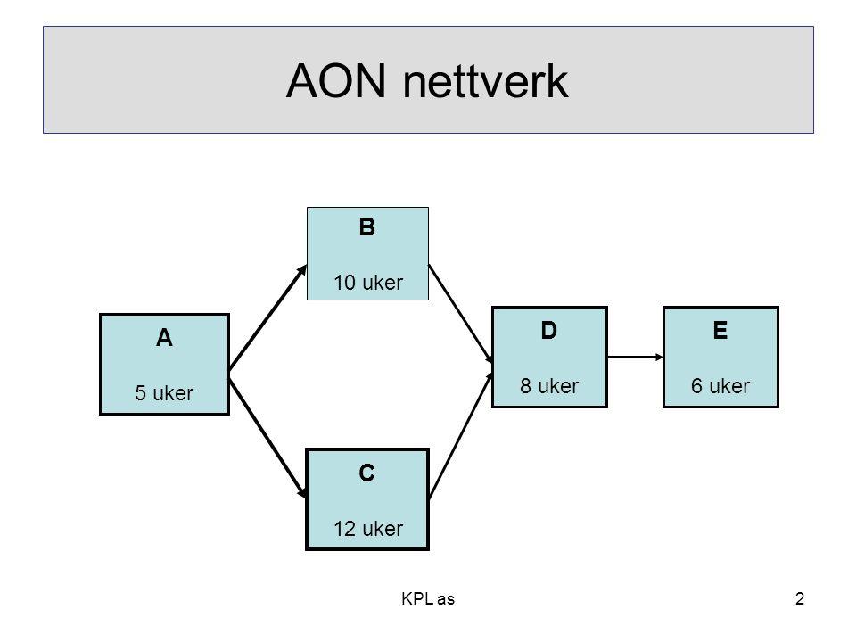 KPL as2 C 12 uker E 6 uker D 8 uker B 10 uker A 5 uker AON nettverk