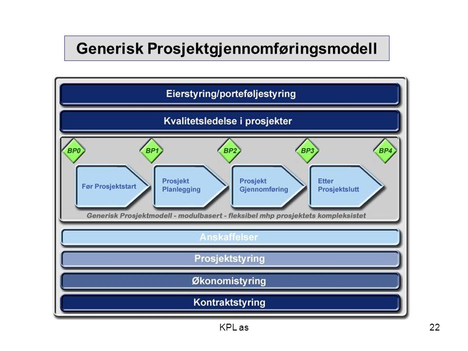 KPL as22 Generisk Prosjektgjennomføringsmodell