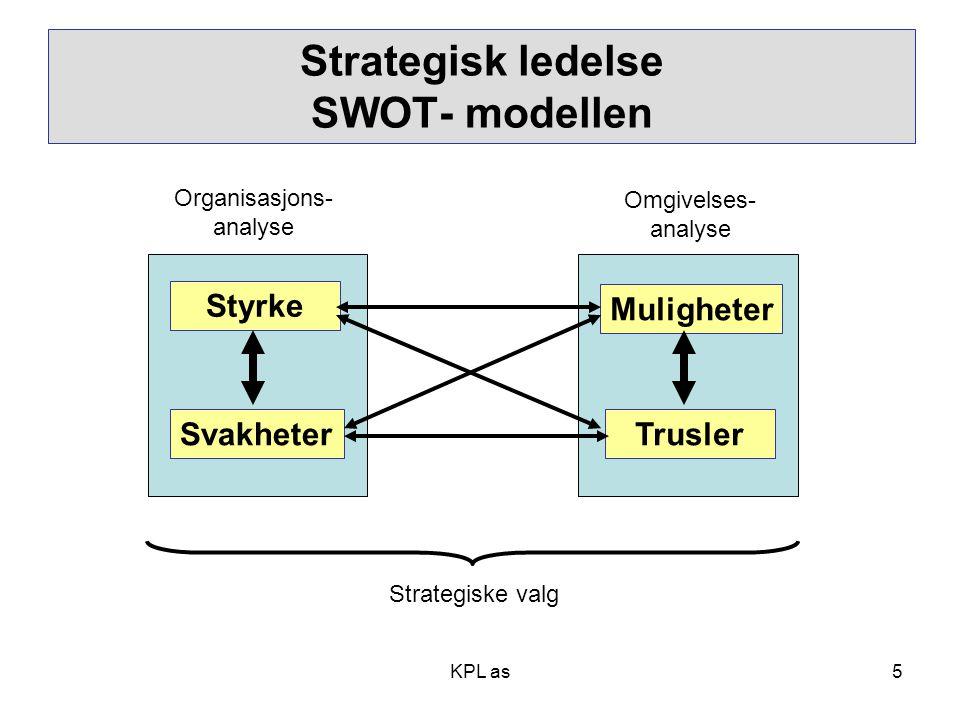 5 Strategisk ledelse SWOT- modellen Styrke Svakheter Muligheter Trusler Omgivelses- analyse Organisasjons- analyse Strategiske valg