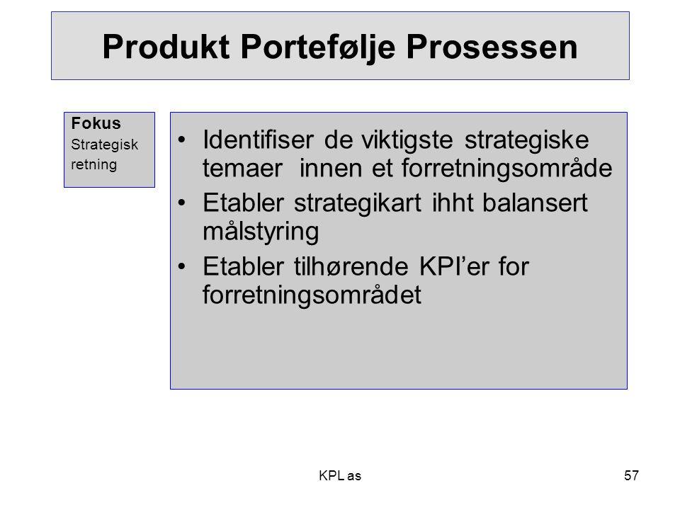 KPL as Produkt Portefølje Prosessen Fokus Strategisk retning •Identifiser de viktigste strategiske temaer innen et forretningsområde •Etabler strategi