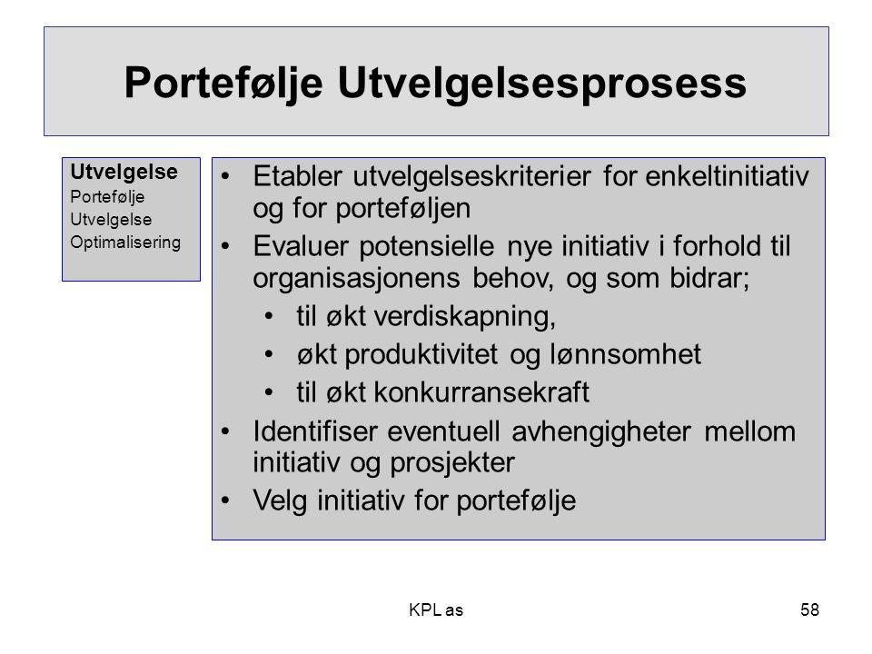 KPL as Portefølje Utvelgelsesprosess Utvelgelse Portefølje Utvelgelse Optimalisering •Etabler utvelgelseskriterier for enkeltinitiativ og for porteføl