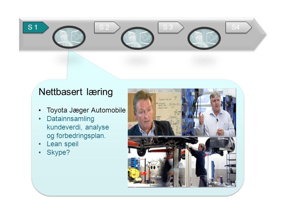 Nettbasert læring •Toyota Jæger Automobile case •Datainnsamling kundeverdi, analyse og forbedringsplan.