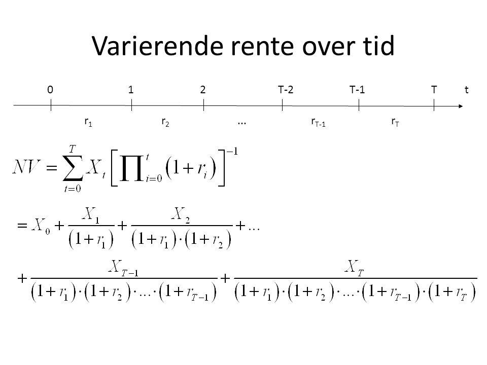 Varierende rente over tid t01 r2r2 2... T r1r1 T-2 r T-1 T-1 rTrT