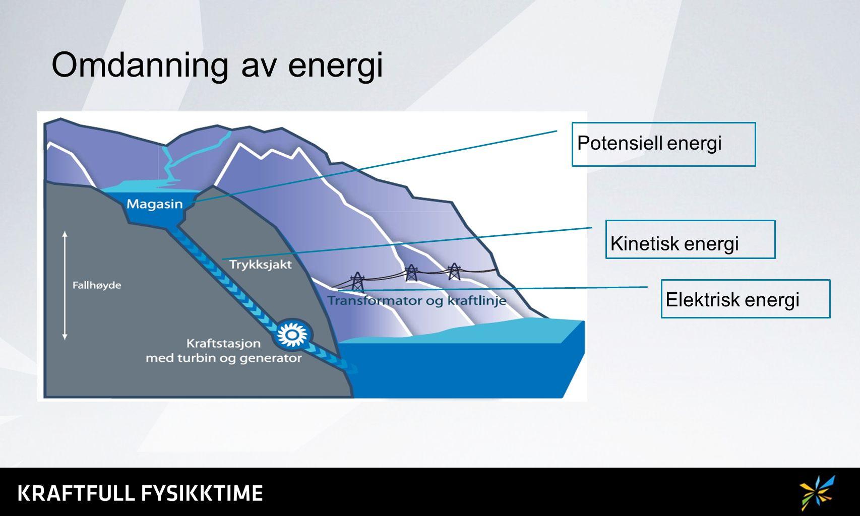 Storglomvatnet a) Finn volumet av vannet som er tilgjengelig for kraftproduksjon b) Hvor mye potensiell energi er lagret i denne vannmengden.