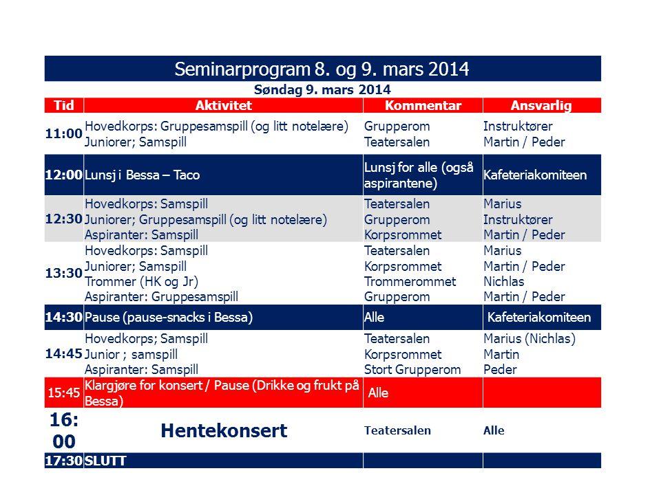 Seminarprogram 8.og 9. mars 2014 Søndag 9.
