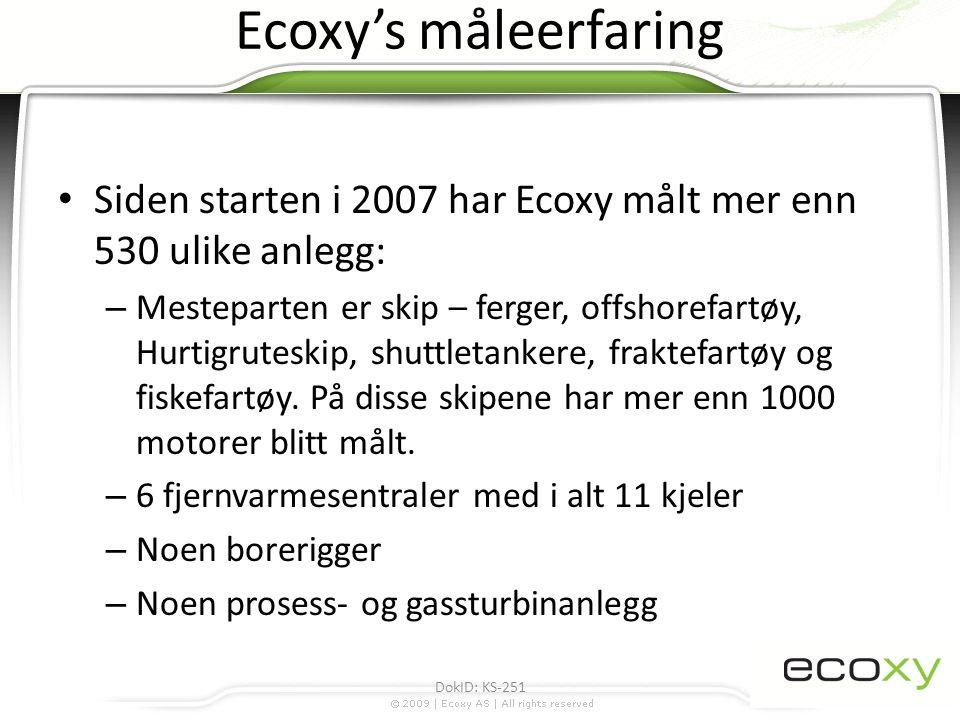 Ecoxy's måleerfaring • Siden starten i 2007 har Ecoxy målt mer enn 530 ulike anlegg: – Mesteparten er skip – ferger, offshorefartøy, Hurtigruteskip, s