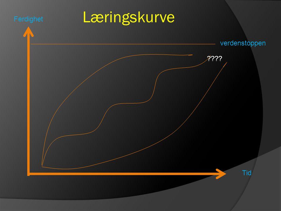 Læringskurve Ferdighet Tid ???? verdenstoppen