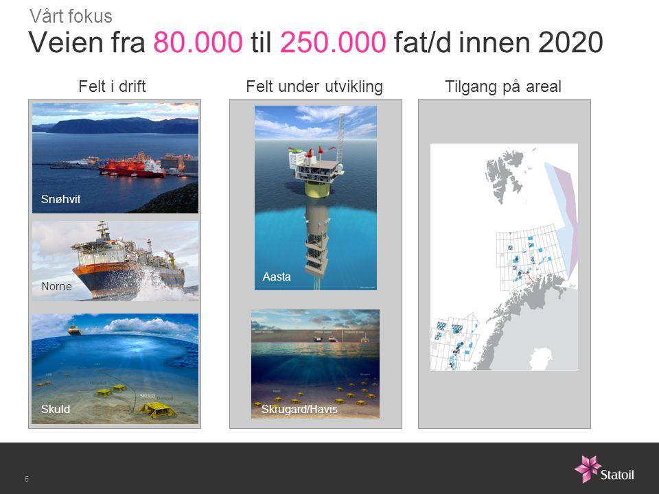 Veien fra 80.000 til 250.000 fat/d innen 2020 5 Vårt fokus Felt i driftFelt under utviklingTilgang på areal Snøhvit Norne Skuld Aasta Skrugard/Havis 5