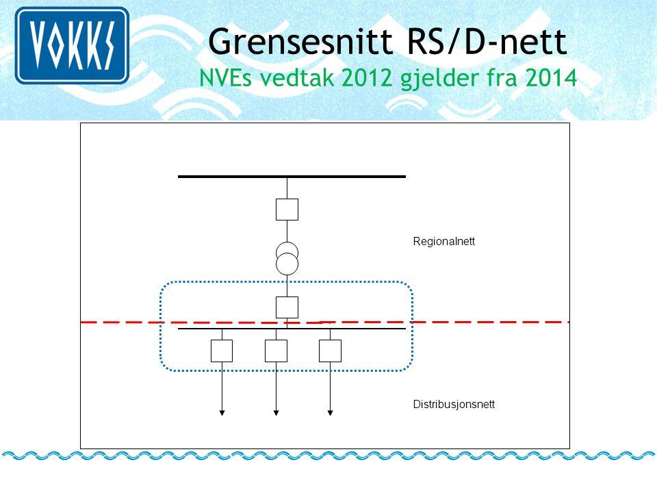 Grensesnitt RS/D-nett NVEs vedtak 2012 gjelder fra 2014 Regionalnett Distribusjonsnett