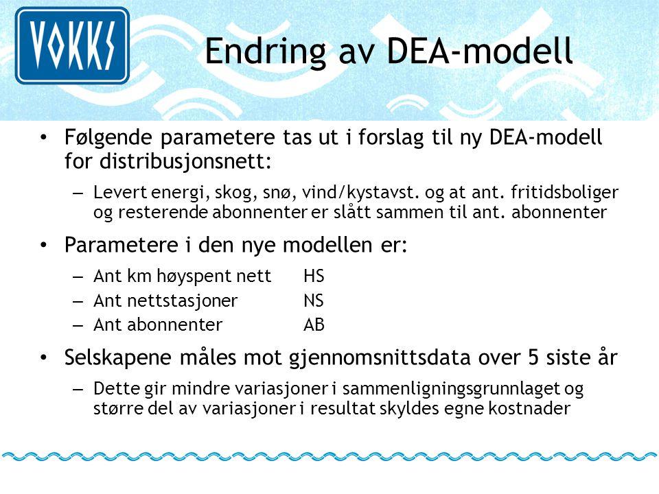 Endring av DEA-modell • Følgende parametere tas ut i forslag til ny DEA-modell for distribusjonsnett: – Levert energi, skog, snø, vind/kystavst. og at