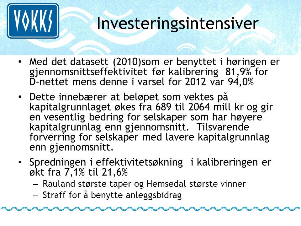 Investeringsintensiver • Med det datasett (2010)som er benyttet i høringen er gjennomsnittseffektivitet før kalibrering 81,9% for D-nettet mens denne