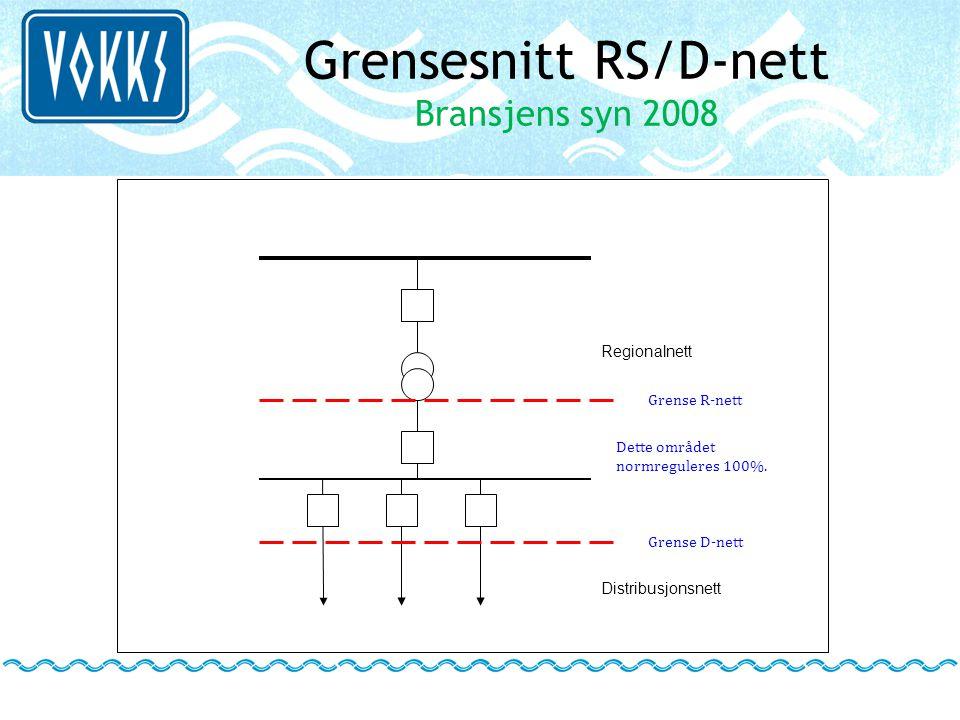 Grensesnitt RS/D-nett Bransjens syn 2008 Regionalnett Distribusjonsnett Grense D-nett Grense R-nett Dette området normreguleres 100%.