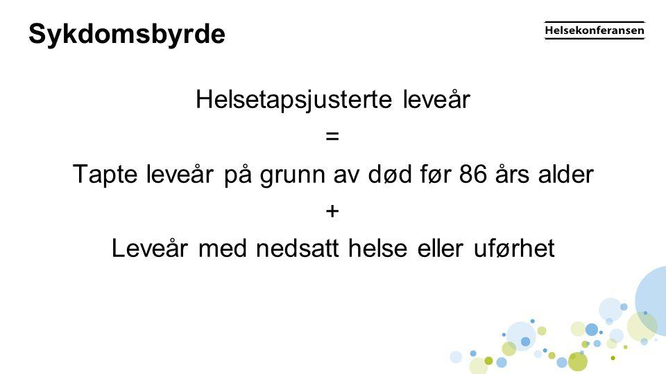 Mål for folkehelsearbeidet •Norge skal være blant de tre landene i verden som har høyest levealder •Befolkningen skal oppleve flere leveår med god helse og trivsel •Vi skal skape et samfunn som fremmer helse i hele befolkningen og reduserer sosiale helseforskjeller
