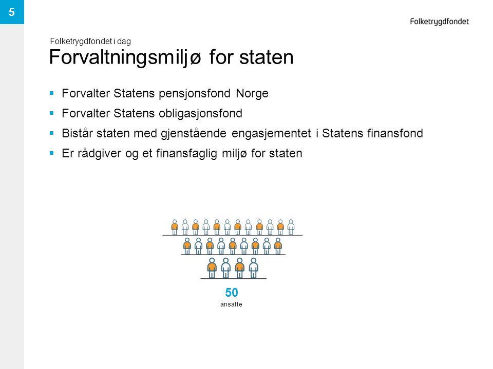 Forvaltningsmiljø for staten  Forvalter Statens pensjonsfond Norge  Forvalter Statens obligasjonsfond  Bistår staten med gjenstående engasjementet i Statens finansfond  Er rådgiver og et finansfaglig miljø for staten 5 Folketrygdfondet i dag 50 ansatte