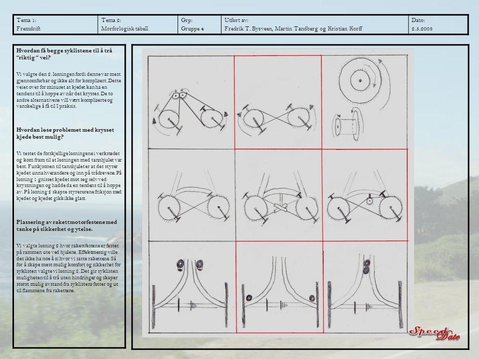 Tema 1: Fremdrift Tema 2: Morforlogisk tabell Grp: Gruppe 4 Utført av: Fredrik T. Bysveen, Martin Tandberg og Kristian Korff Dato: 2.5.2008 Hvordan få