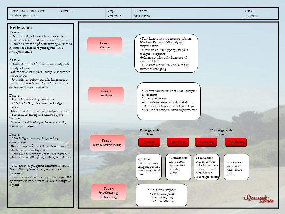 Tema 1:Refleksjon over uviklingsprosesser Tema 2:Grp: Gruppe 4 Utført av: Kaja Aasbø Dato: 5.5.2008 Refleksjon Fase 1: • Det at vi valgte konsept før