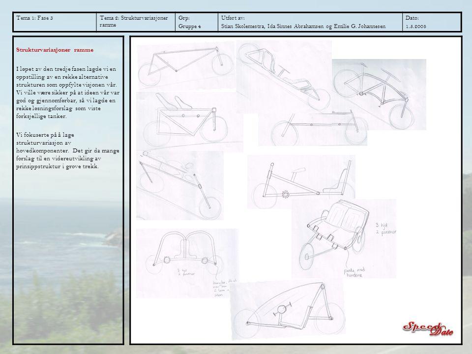 Tema 1: Fase 3Tema 2: Strukturvariasjoner vindskjerm og vindskjermfeste Grp: Gruppe 4 Utført av: Stian Skolemestra og Ida Sinnes Abrahamsen Dato: 1.5.2008 Strukturvariasjoner vindskjerm og vindskjermfeste Her fokuserte vi på å produsere en rekke forslag til struktur i grove trekk, slik som ved ramme.