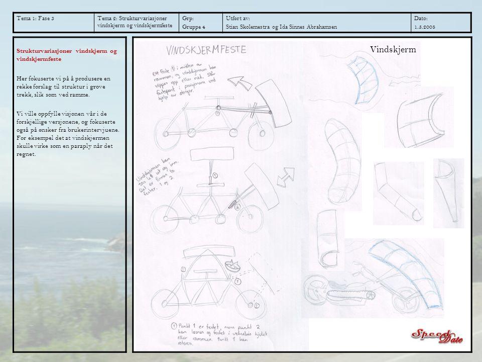 Tema 1: Fase 3Tema 2: Strukturvariasjoner vindskjerm og vindskjermfeste Grp: Gruppe 4 Utført av: Stian Skolemestra og Ida Sinnes Abrahamsen Dato: 1.5.
