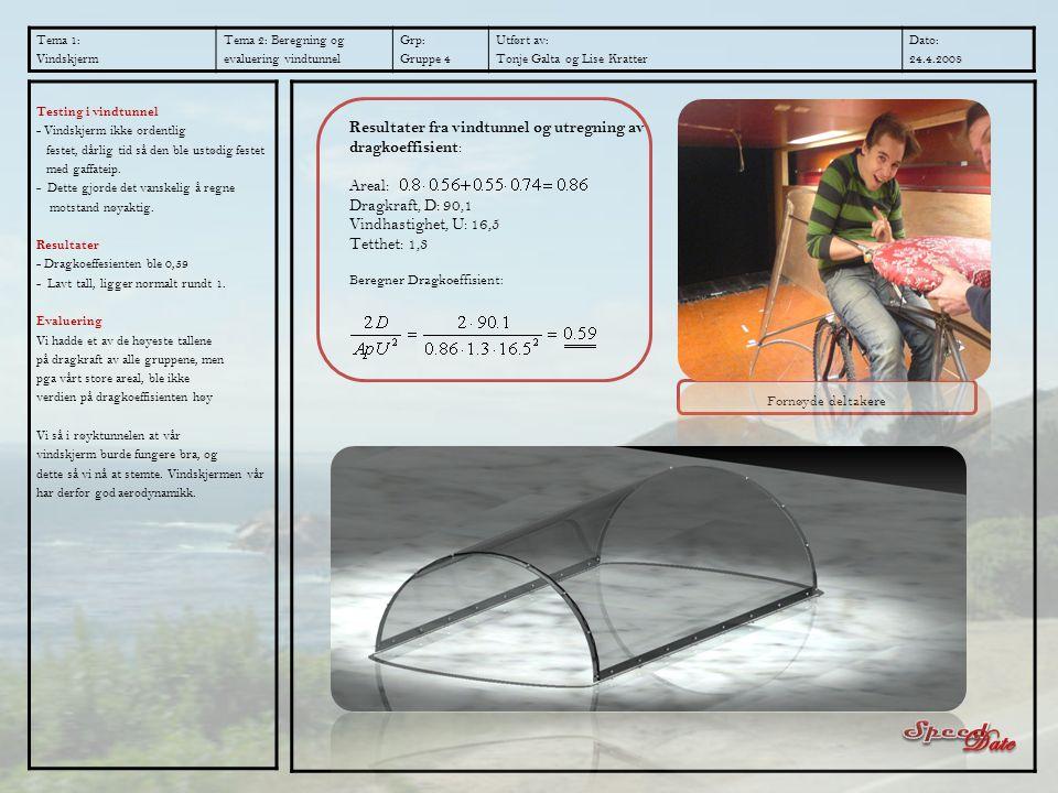 Tema 1: Vindskjerm Tema 2: Beregning og evaluering vindtunnel Grp: Gruppe 4 Utført av: Tonje Galta og Lise Kratter Dato: 24.4.2008 Testing i vindtunne