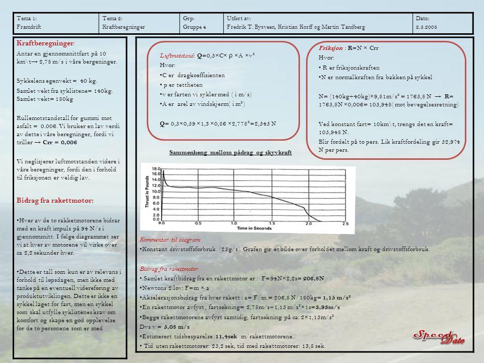Tema 1: Fremdrift Tema 2: Morforlogisk tabell Grp: Gruppe 4 Utført av: Fredrik T.