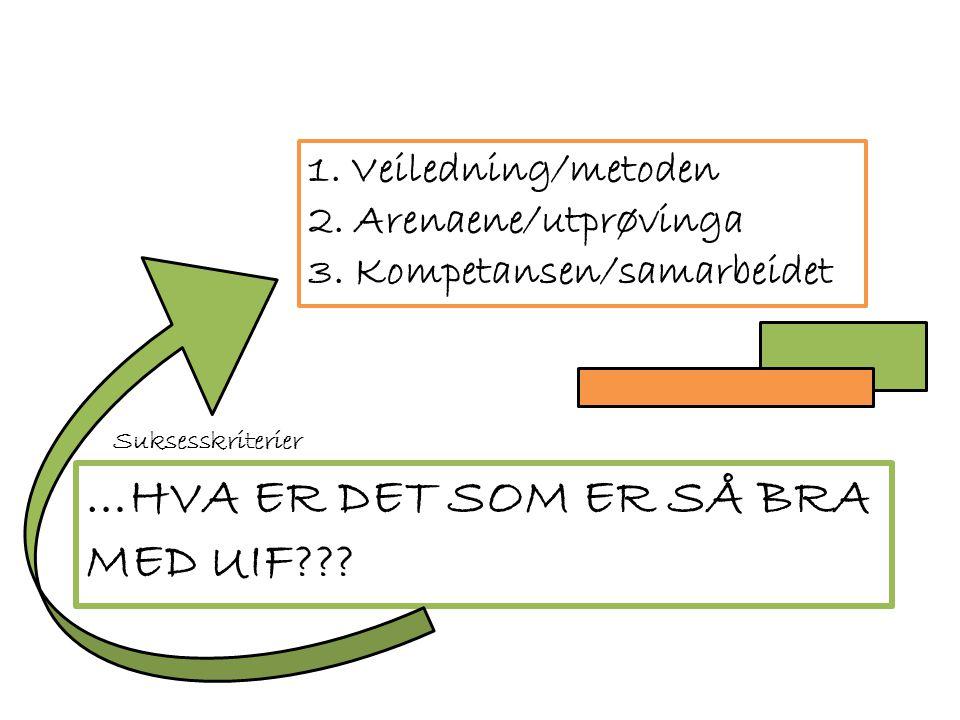 …HVA ER DET SOM ER SÅ BRA MED UIF??.Suksesskriterier 1.
