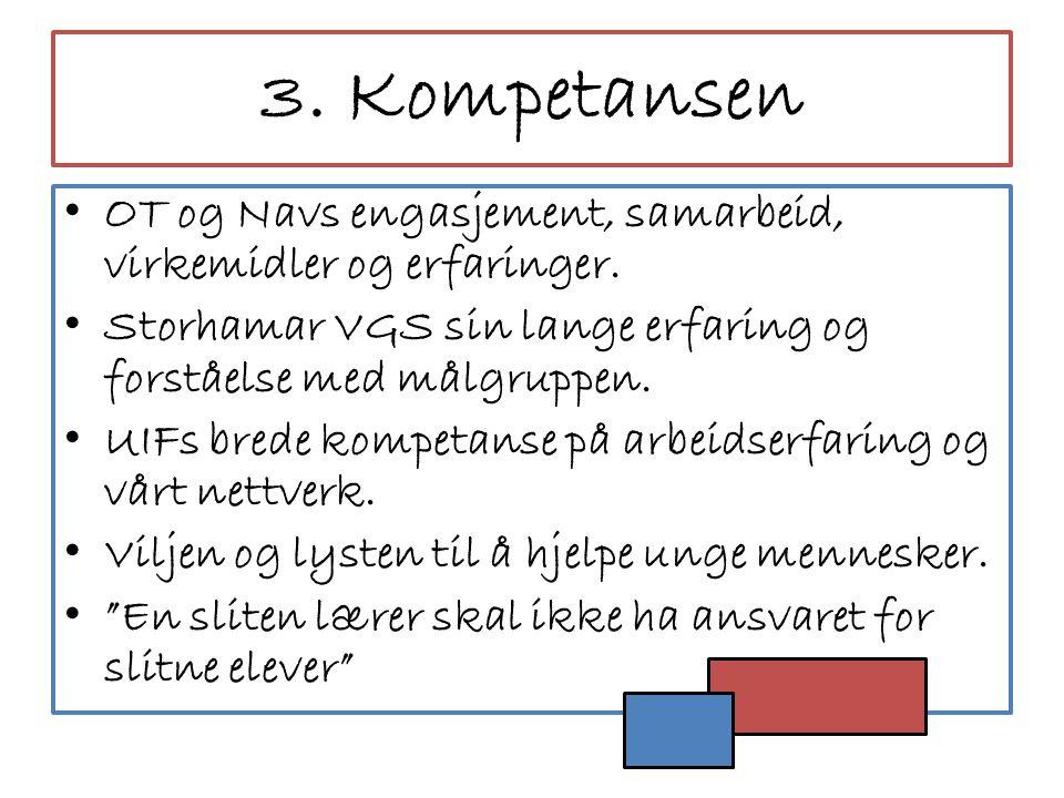 3. Kompetansen • OT og Navs engasjement, samarbeid, virkemidler og erfaringer. • Storhamar VGS sin lange erfaring og forståelse med målgruppen. • UIFs