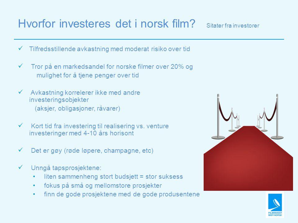 Hvorfor investeres det i norsk film.