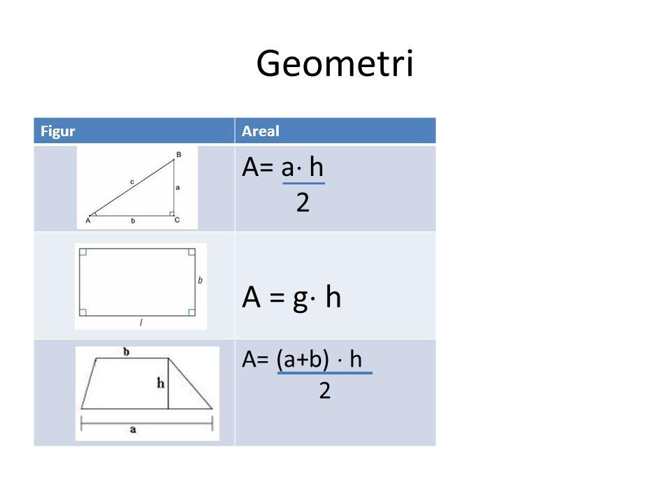 Geometri FigurAreal A= a  h 2 A = g  h A= (a+b)  h 2