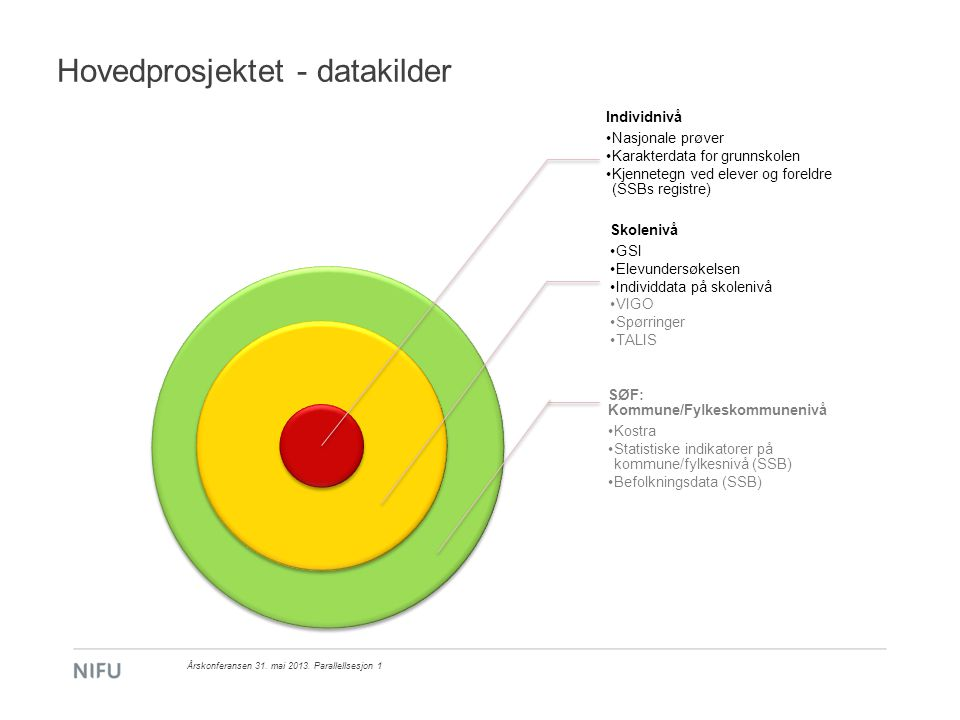 Sammenheng mellom foreldrenes utdanningsnivå og elevenes prestasjonsutvikling Årskonferansen 31.