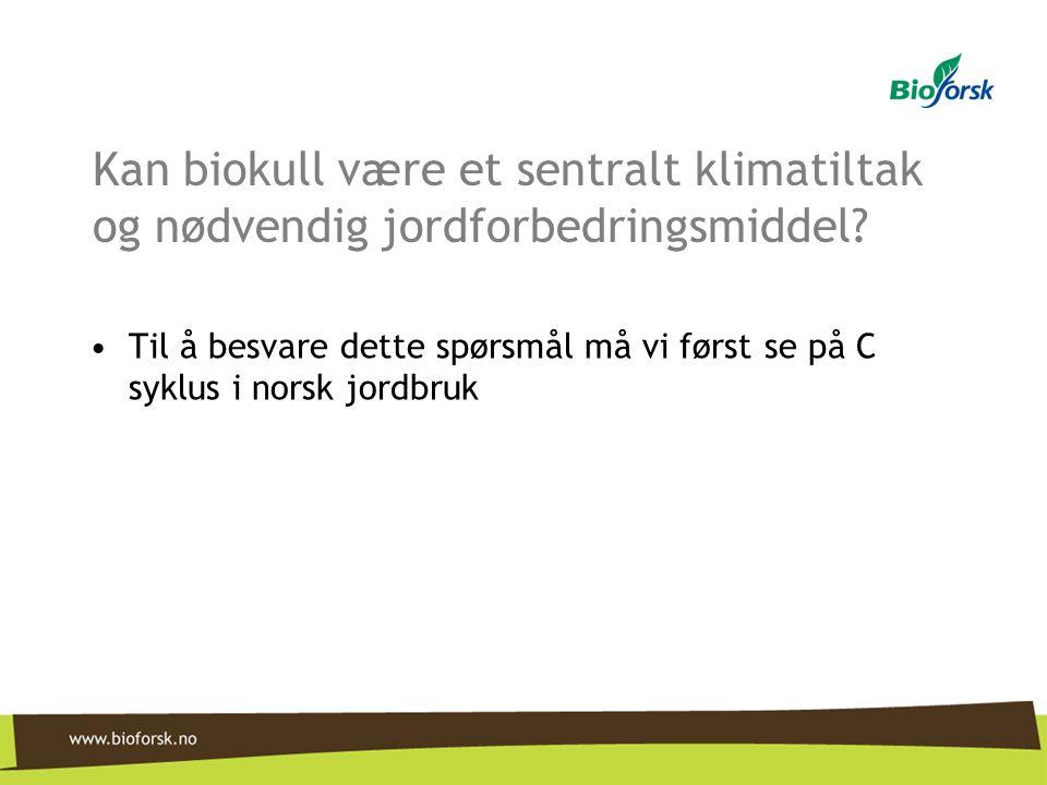 Kan biokull være et sentralt klimatiltak og nødvendig jordforbedringsmiddel? •Til å besvare dette spørsmål må vi først se på C syklus i norsk jordbruk
