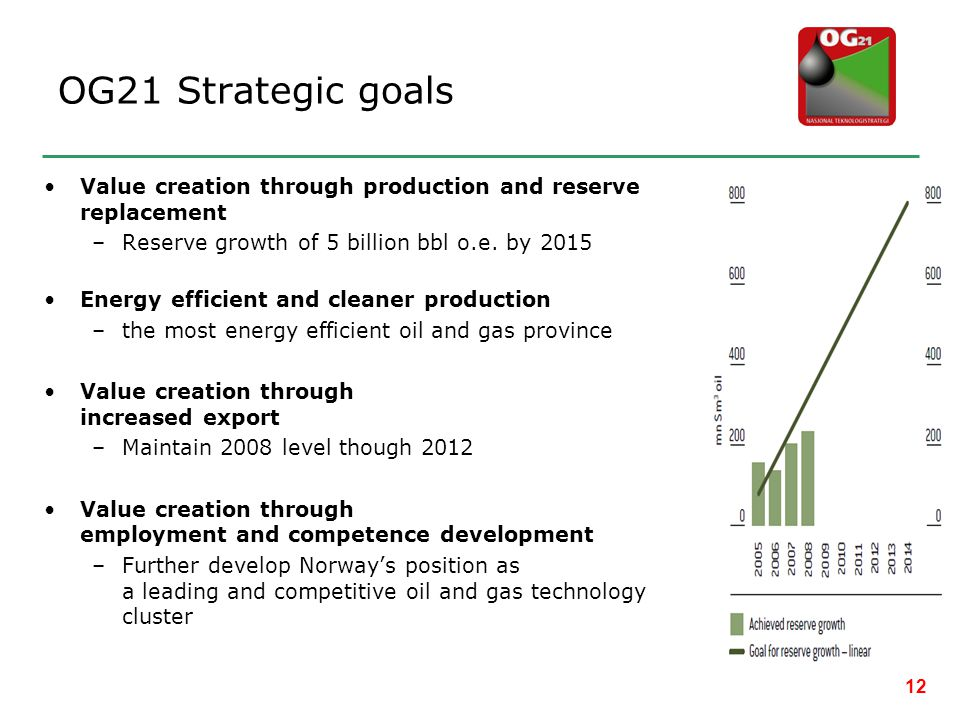 •Value creation through production and reserve replacement –Reserve growth of 5 billion bbl o.e. by 2015 •Energy efficient and cleaner production –the