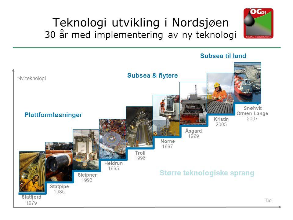 15 Teknologi utvikling i Nordsjøen 30 år med implementering av ny teknologi Subsea til land Ny teknologi Tid Statfjord 1979 Statpipe 1985 Sleipner 199