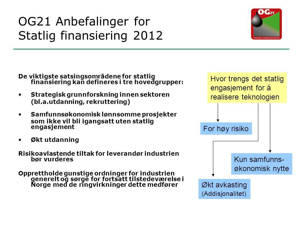 OG21 Anbefalinger for Statlig finansiering 2012 De viktigste satsingsområdene for statlig finansiering kan defineres i tre hovedgrupper: •Strategisk g