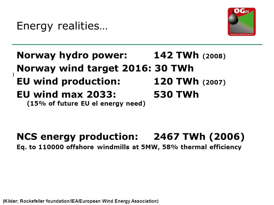 Energy realities… Norway hydro power: 142 TWh (2008) Norway wind target 2016: 30 TWh EU wind production: 120 TWh (2007) EU wind max 2033:530 TWh (15% of future EU el energy need) NCS energy production: 2467 TWh (2006) Eq.