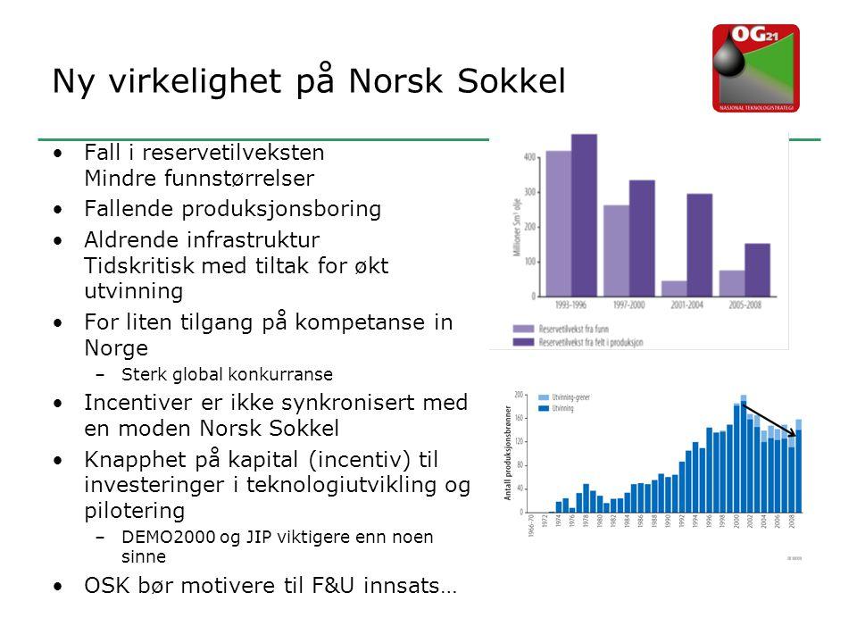 Ny virkelighet på Norsk Sokkel •Fall i reservetilveksten Mindre funnstørrelser •Fallende produksjonsboring •Aldrende infrastruktur Tidskritisk med til