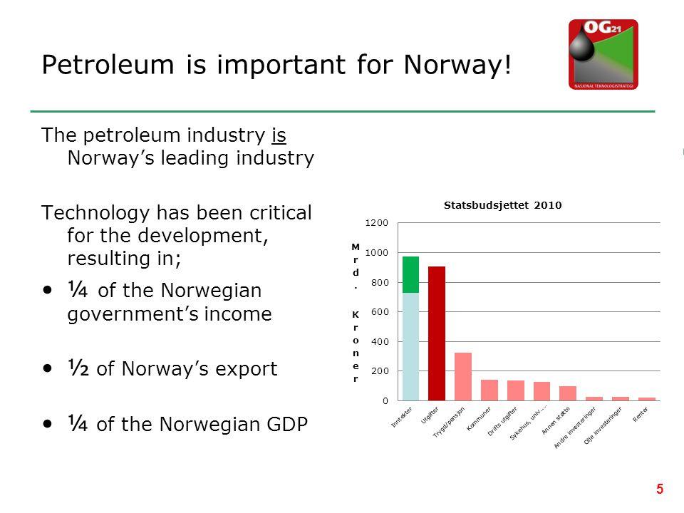 Inntekt av FoU gjennom eksport av teknologi Oljeselskaper utvikler Ny teknologi i Norge Kompetanse utvikles hos leverandørindustri Får suksess og eksporterer 120 Mrd.NOK i 2008 Beskattes i Norge