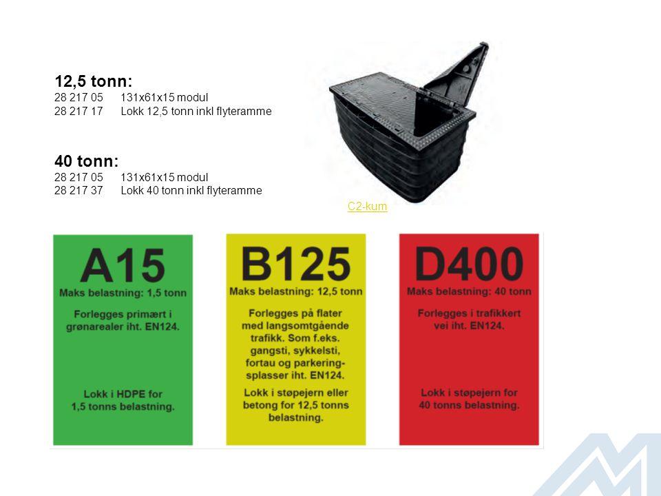 C2-kum 12,5 tonn: 28 217 05131x61x15 modul 28 217 17Lokk 12,5 tonn inkl flyteramme 40 tonn: 28 217 05131x61x15 modul 28 217 37Lokk 40 tonn inkl flyter