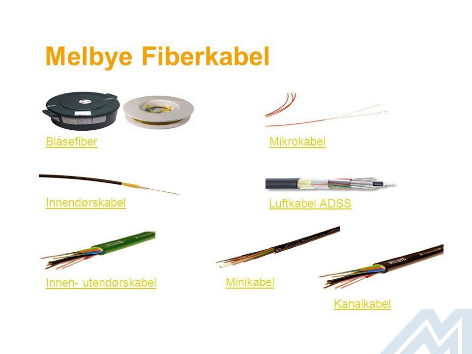 Melbye Fiberkabel Blåsefiber Minikabel Kanalkabel Innen- utendørskabel Innendørskabel Mikrokabel Luftkabel ADSS