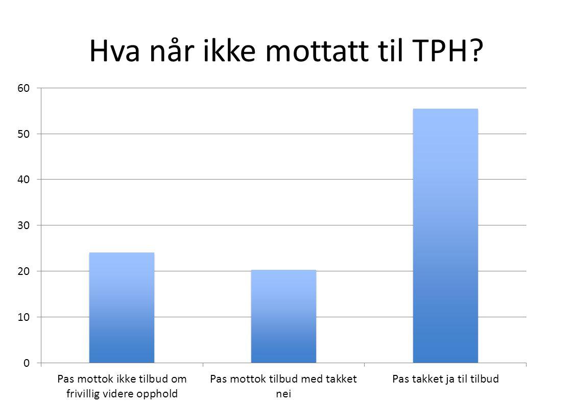 Hva når ikke mottatt til TPH?